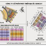 Penthouse B1.4 HH01B Thanh Hà